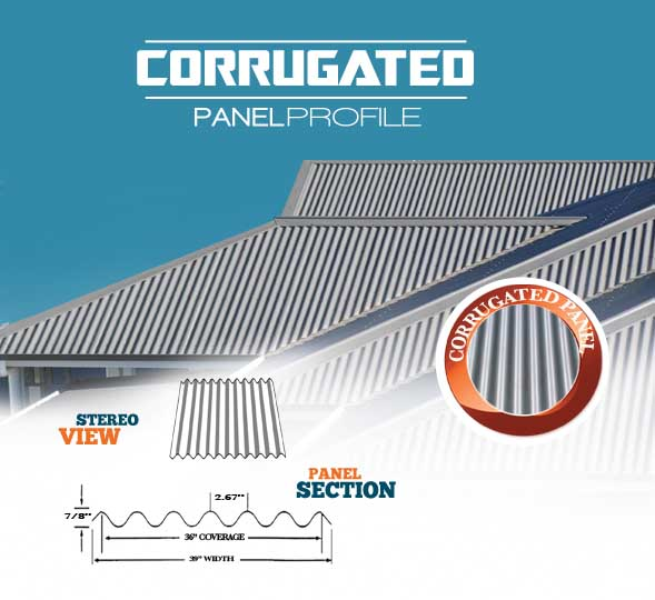 Corrugated Spec Sheet - Residential, Commercial   Roofman LTD